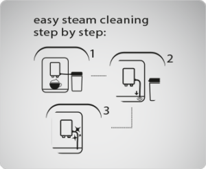 07-easy-steam-cleaning